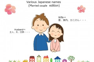 Studying Japanese: Various Japanese names (Married couple edition)