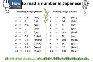 How to count a number in Japanese