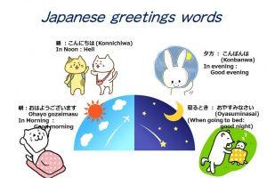 [Studying Japanese: Greeting pattern]