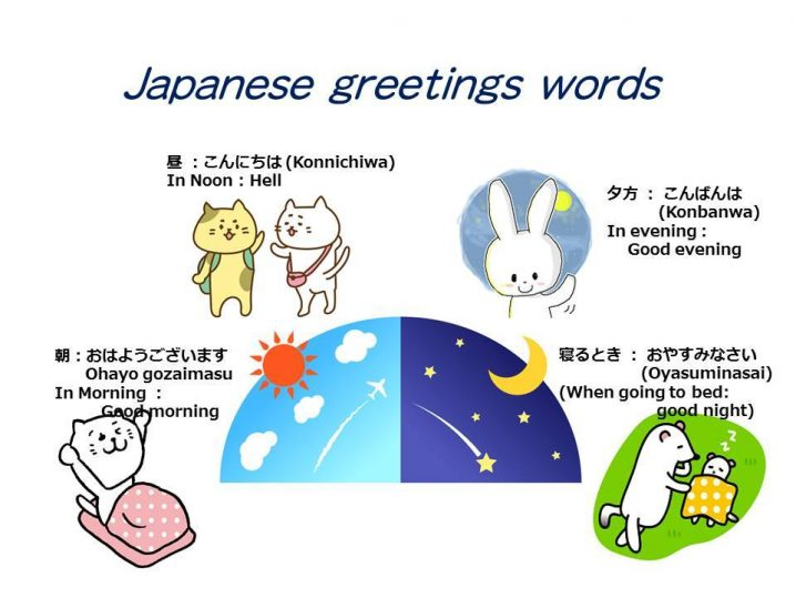 [Studying Japanese: Greeting pattern]
