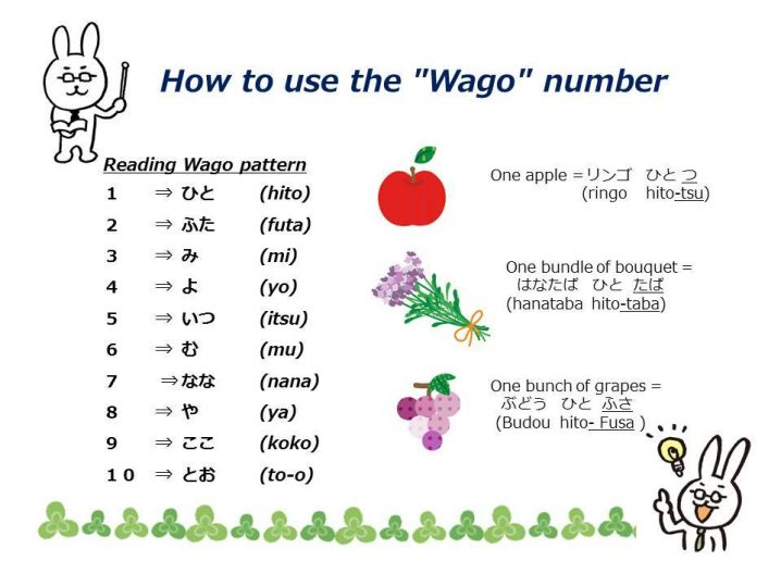 Studying Japanese: How to count the number in Japanese②