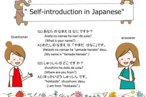 Studying Japanese: Self-introduction