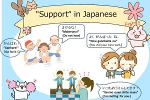 "[Studying Japanese: ""Support"" in Japanese]"