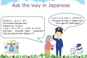 Studying Japanese: Ask the way in Japanese