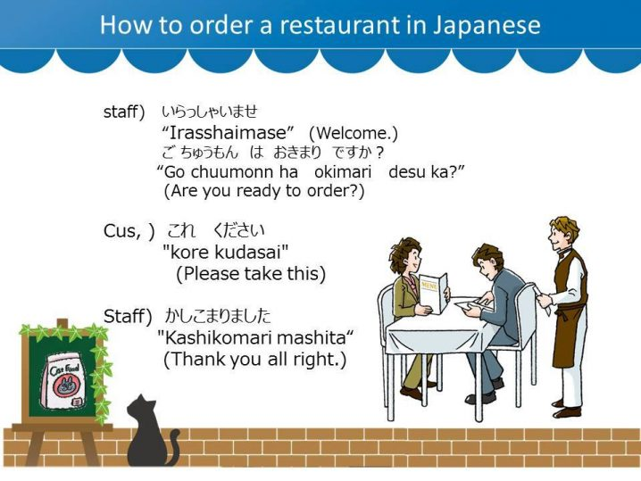 "[Studying Japanese: ""How to order at restaurant"" in Japanese]"