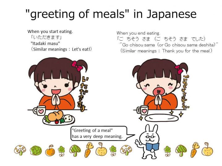 Studying japanese greeting of meals in japanese rediscovery japan studying japanese greeting of meals in m4hsunfo